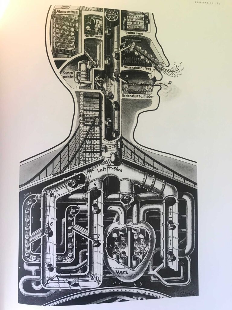 Body Industrial Palace by Fritz Kahn